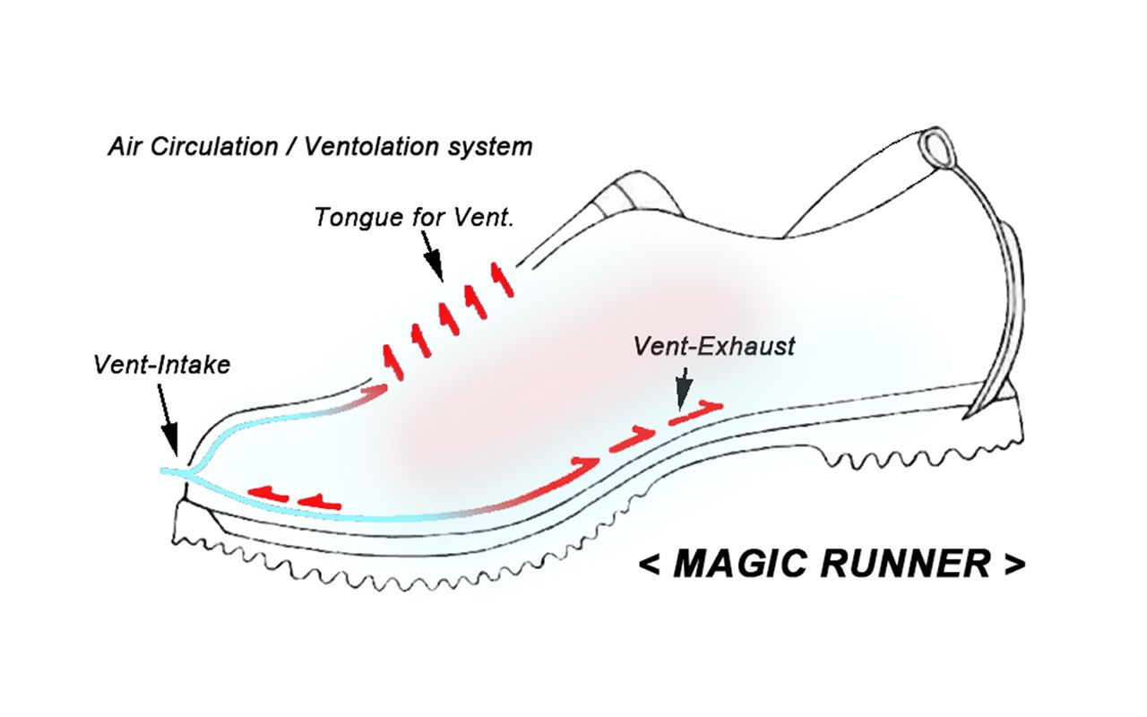Magic Runner