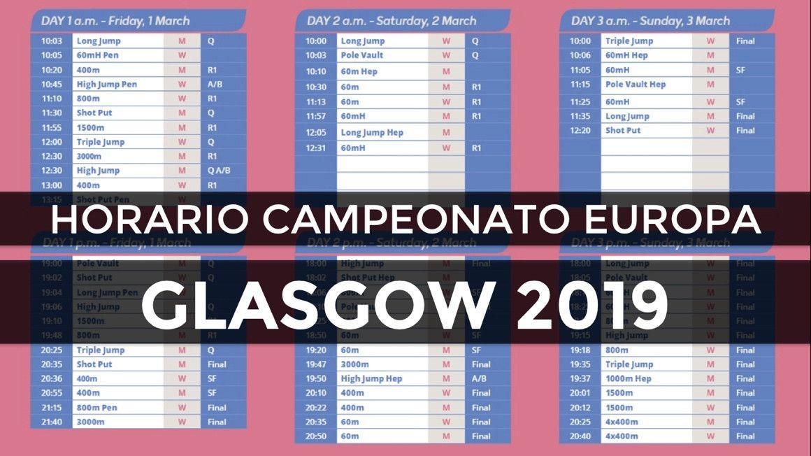 Horario del Campeonato de Europa de Glasgow