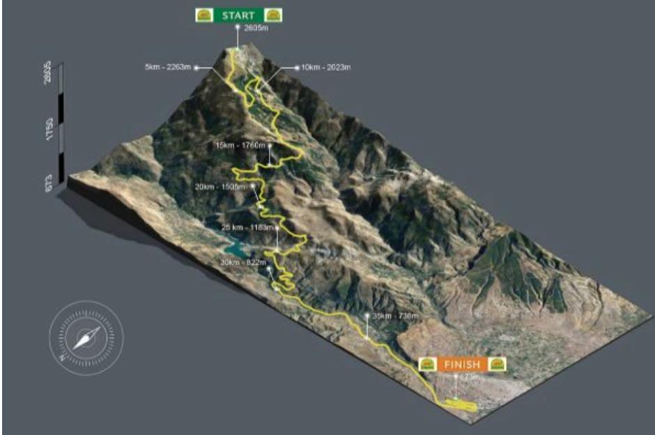 ¿Bajar de las 2 horas en maratón en Granada?