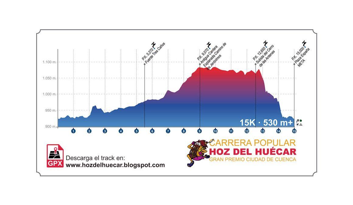 Una clásica en Cuenca: Carrera Popular de la Hoz del Huécar