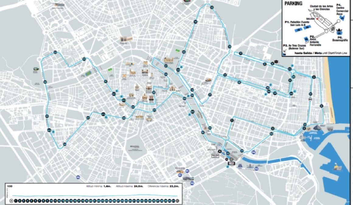 Así es el recorrido del Maratón de Valencia