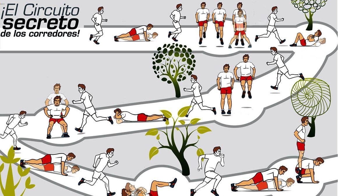 El circuito secreto de los corredores en 10 ejercicios